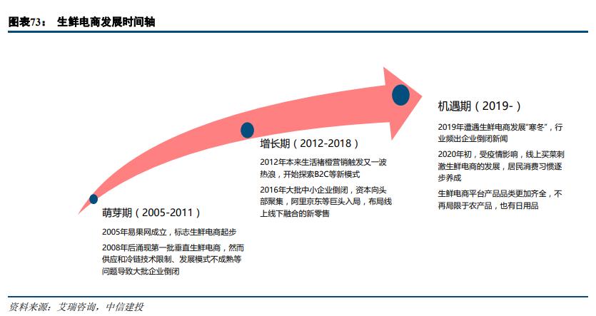 互联网行业深度报告:进击的数字化,迎接产业互联网的黄金十年