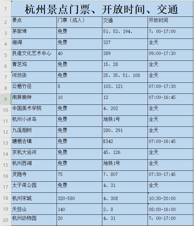 这怕是我看过最全的杭州旅行攻略了