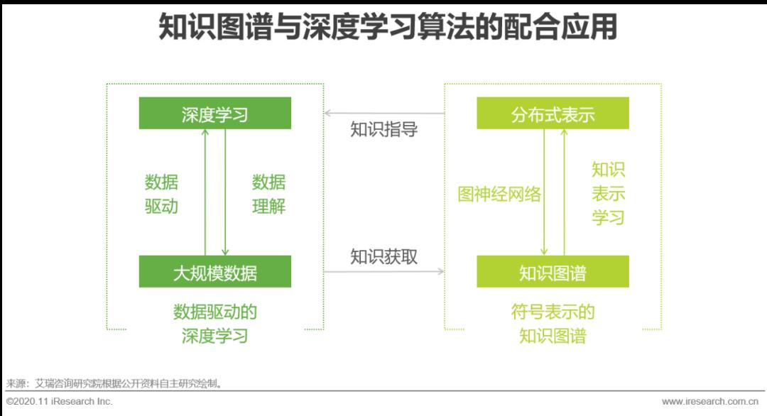 """2020年中国面向人工智能""""新基建""""的知识图谱行业白皮书"""