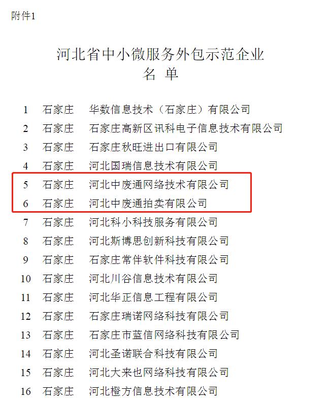"""中废通荣获""""河北省中小微服务外包示范企业""""称号"""