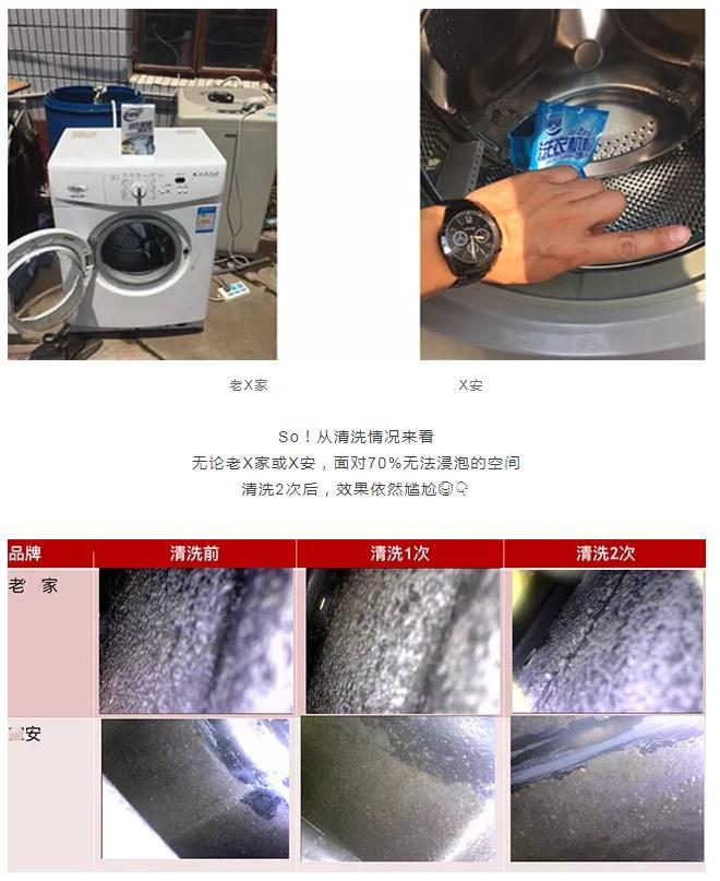 小苏打白醋滚筒洗衣机(自己在家怎么清洗洗衣机)