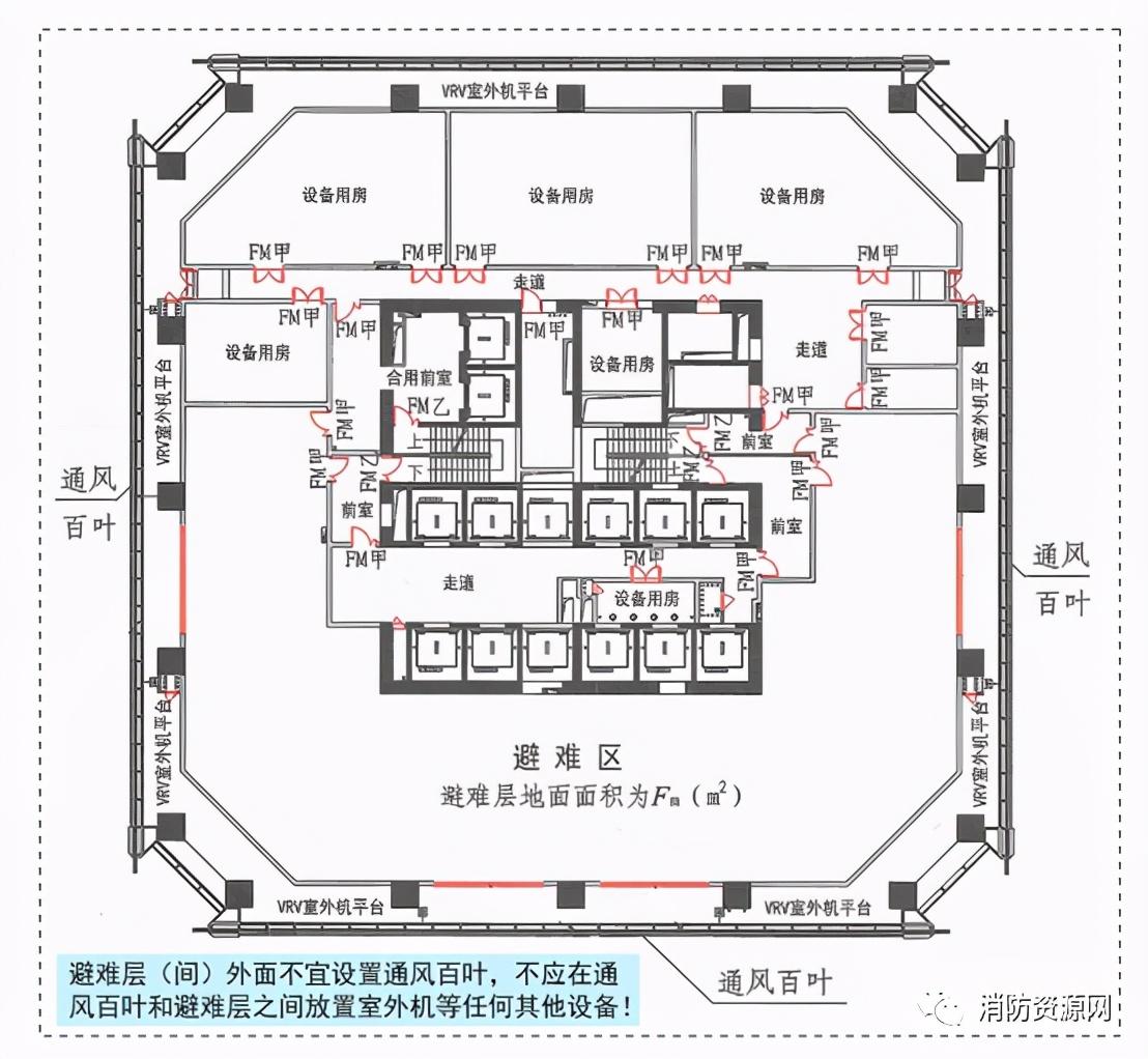 消防释疑:避难层(避难间),22问