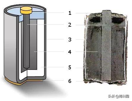 新阴极涂层能否让锂电池更安全耐用?