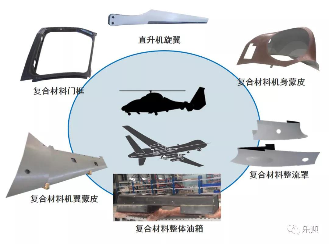 航空产品优秀供应商广联航空