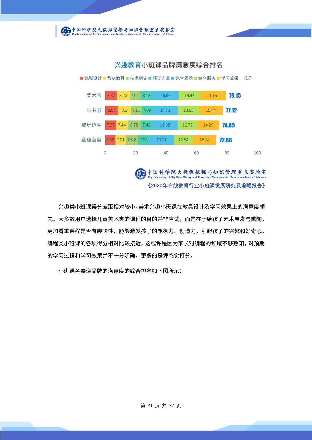 中科院发布《2020 年在线教育行业小班课发展研究及前瞻报告》