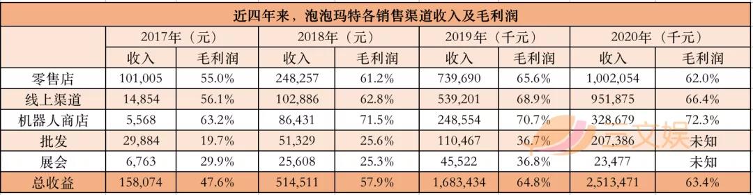 IP小站2020年收入4453万元,净亏损2743万