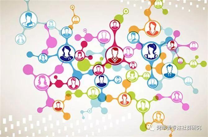 社群运营:如何设计一个可裂变的社群营销模式?