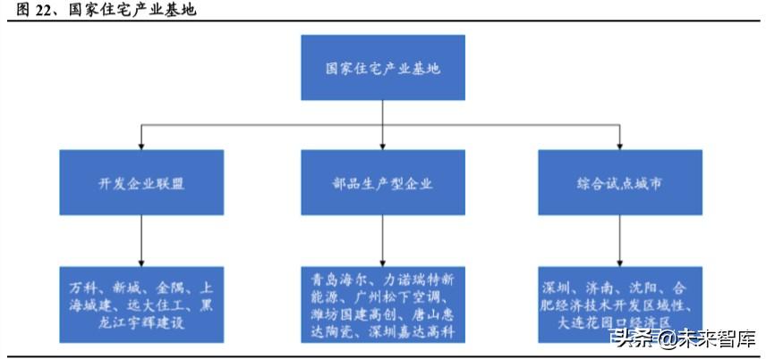 建筑工程设备之塔机租赁行业深度报告