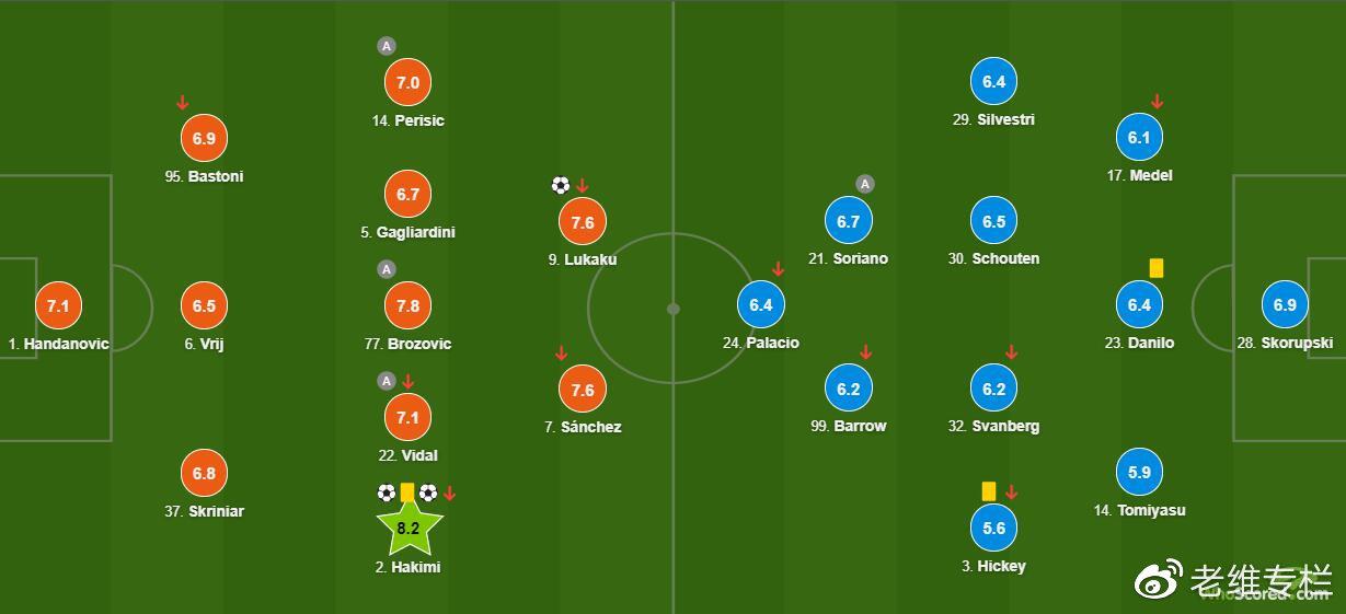国际米兰3-1博洛尼亚:阿什拉夫爆发利欧冠,埃里克森宣告别离