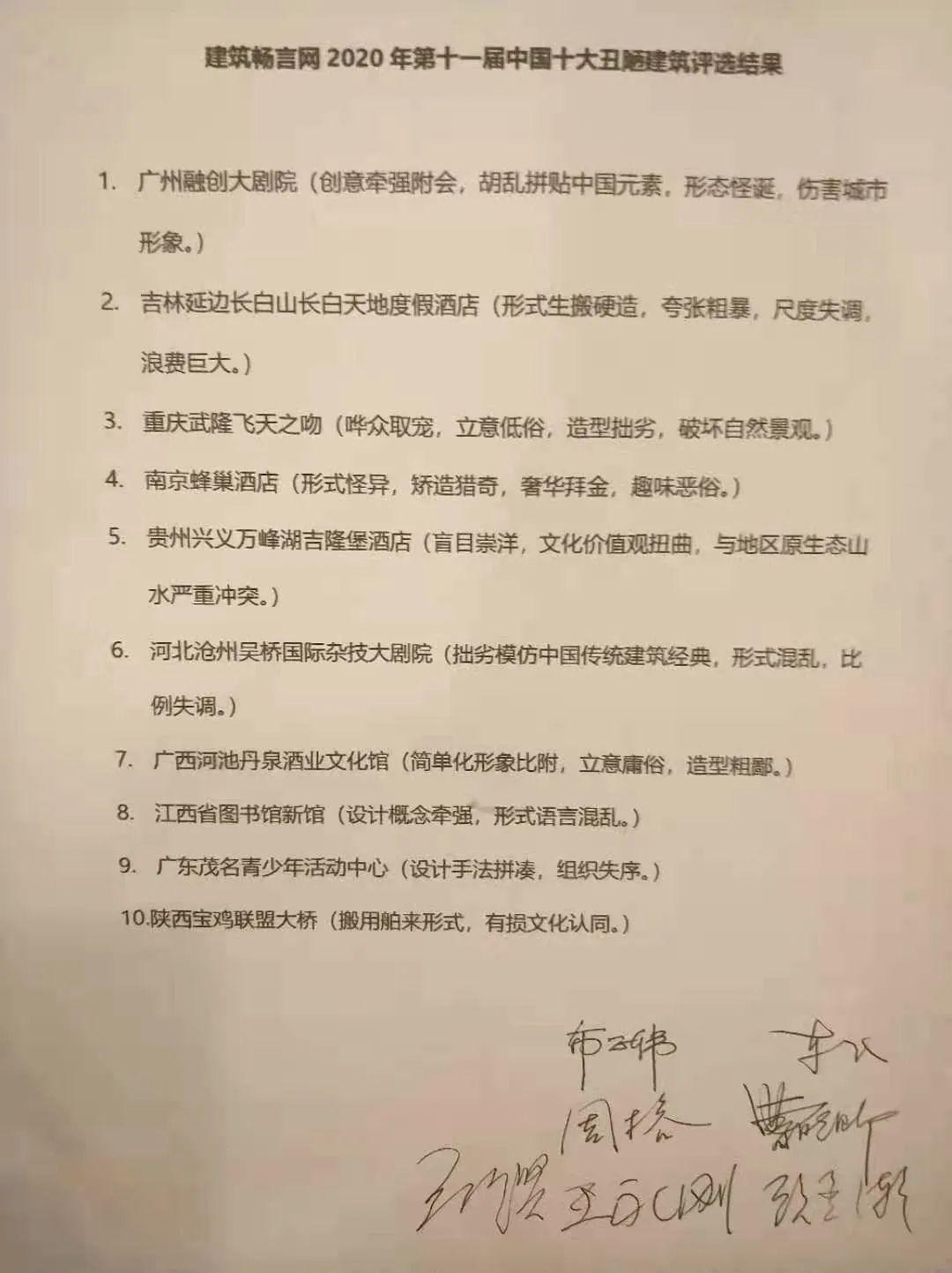 2020年第十一届中国十大丑陋建筑评选结果重磅揭晓