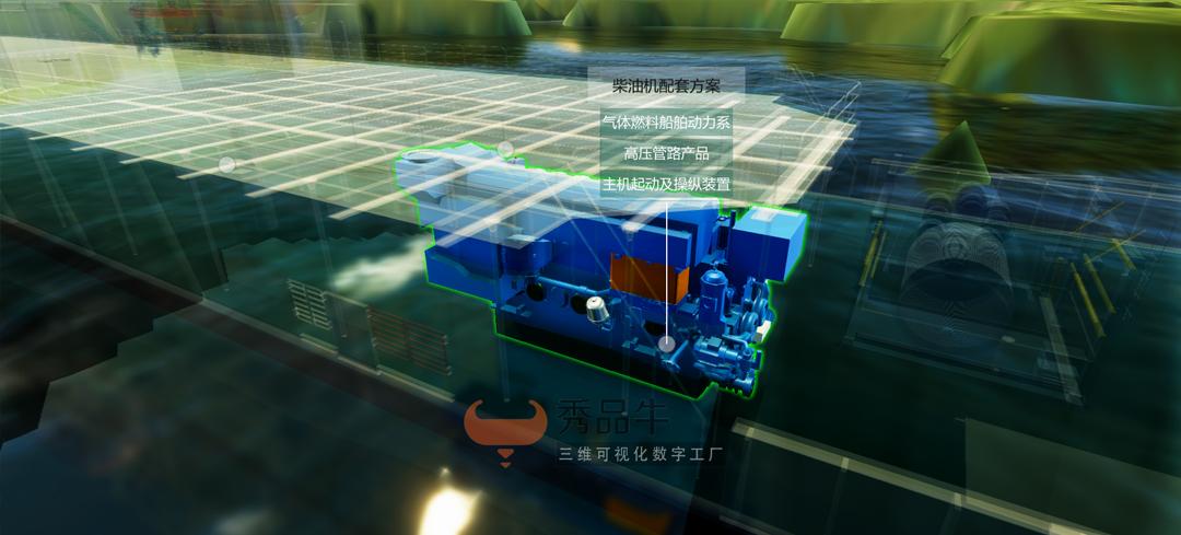 秀品牛船舶动力系统综合运维监控数字孪生平台-案例(三)