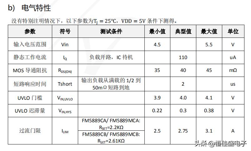 FM5889C——识别限流 IC