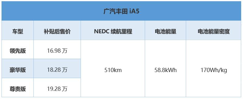 续航超500km、15万级别,这三款热门新能源车怎么选?