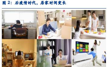 家电行业2021年度策略:温柔的双击