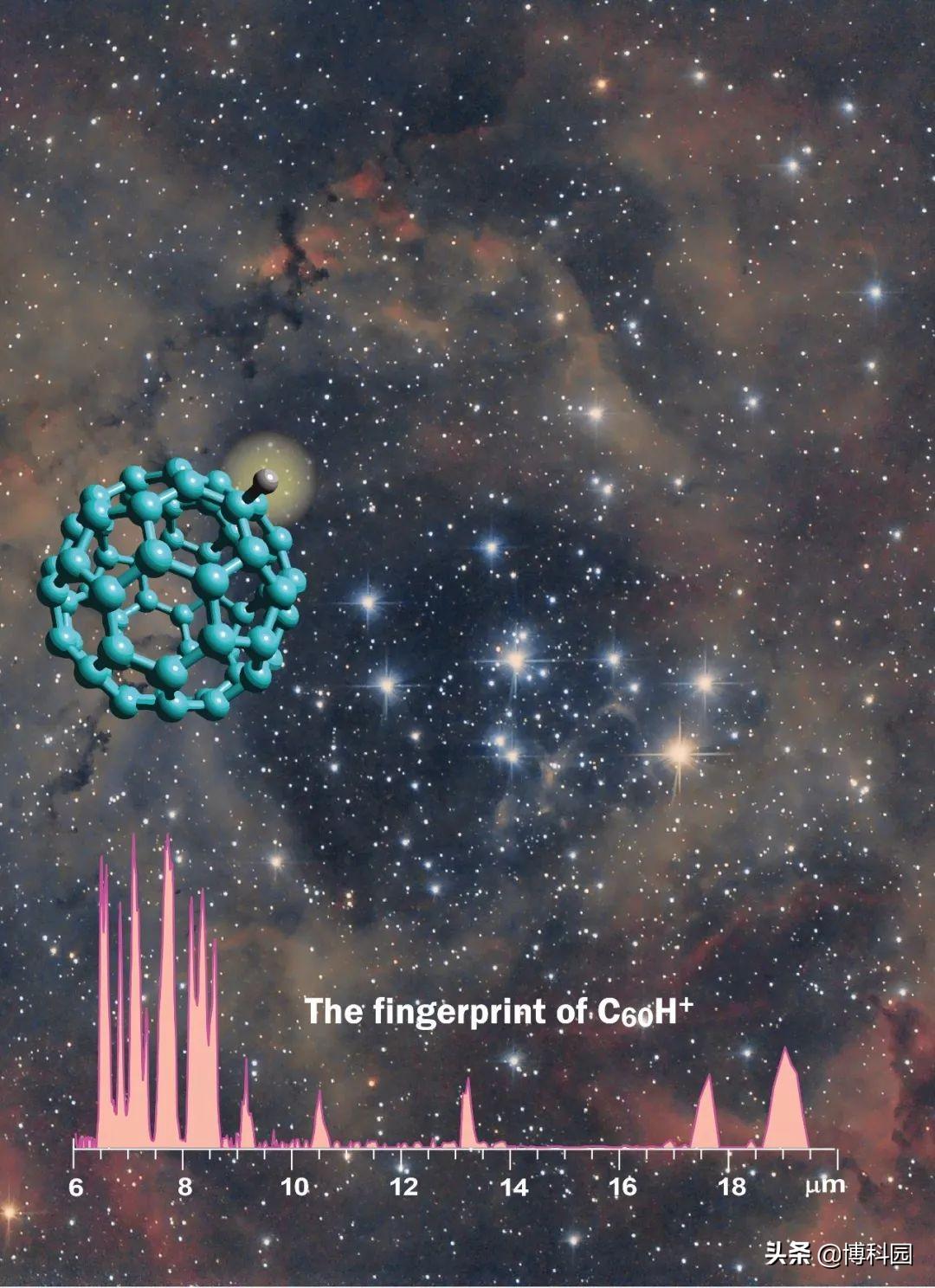 碳60不再完美!首次发现并确认:带有一个质子的碳60分子