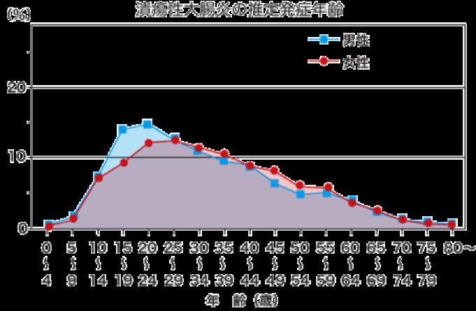 因为溃疡性大肠炎,安倍晋三正式宣布辞职……是他太不坚强了吗?