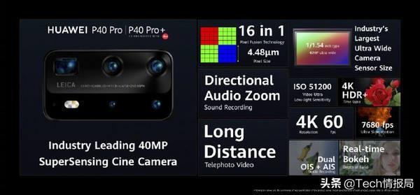 售价5988元起,华为P40 Pro:相机上的优等生,手机里的差等生?