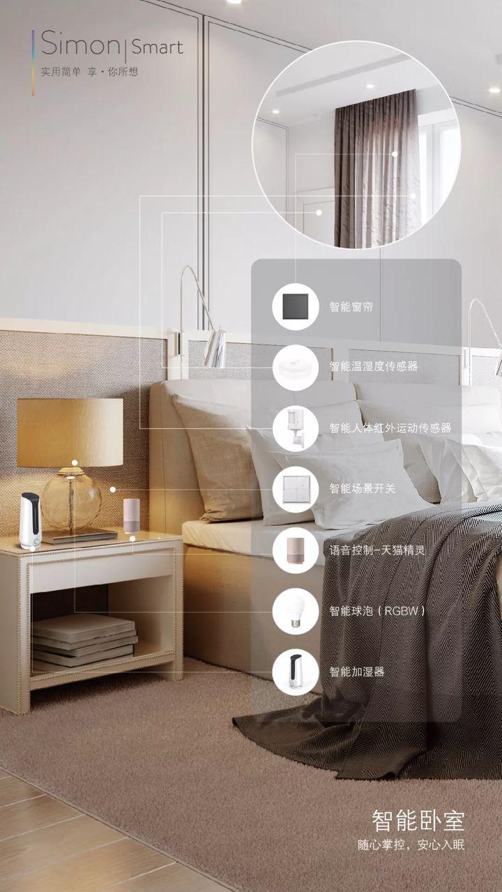 想像林志颖家做全屋智能家居系统吗?其实不难,几万元即可