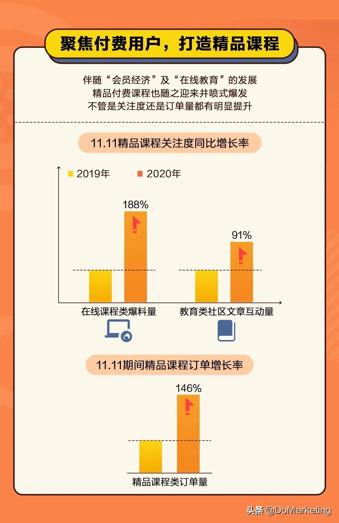 什么值得买消费幸福趋势报告:疫情后的中国人为什么而买?