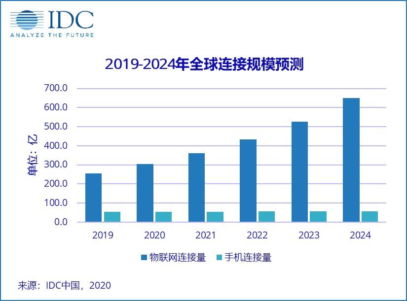 市值250亿!海尔生物营收和利润增加,物联网转型取得成效?