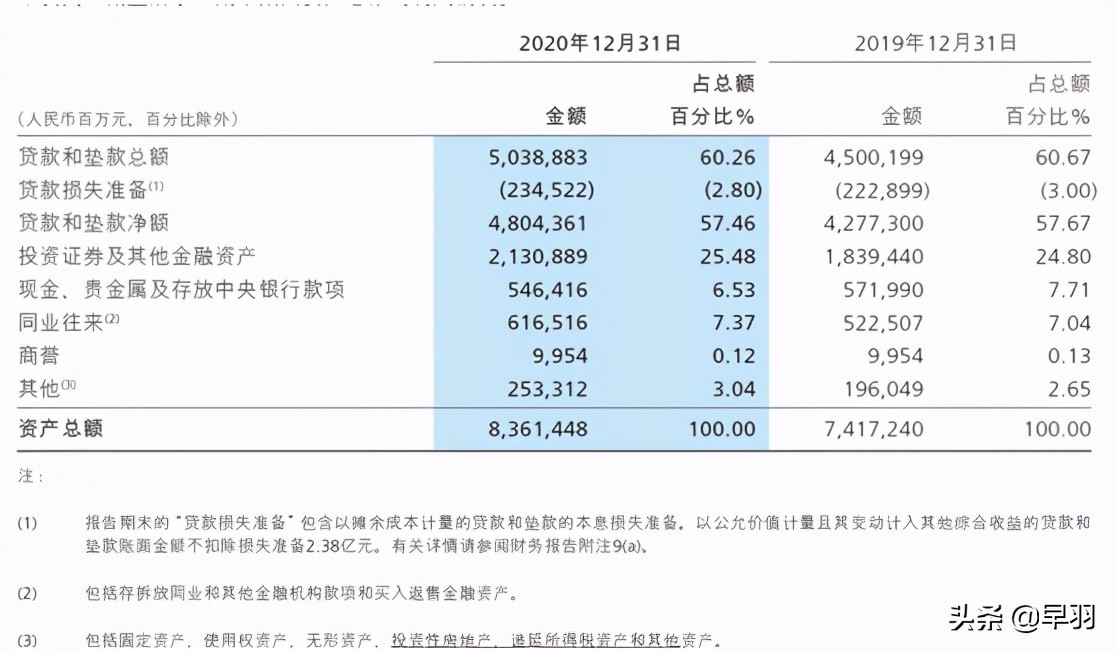 招商银行狂赚973亿元,年化收益15.73%,如何赚钱?跟招行学理财