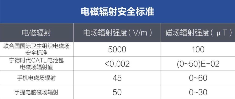 我国5G基站建成已近70万,辐射问题却仍是最大矛盾-第5张图片-IT新视野