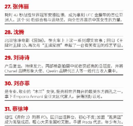 福布斯名人榜体坛仅两人上榜!武磊第57,女拳王力压蔡徐坤