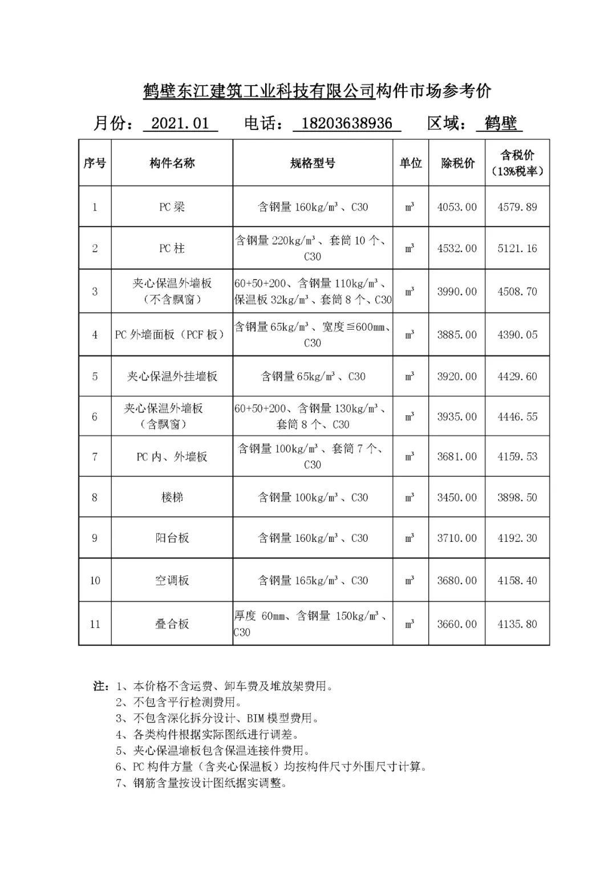 河南省装@ 配式建筑预制构件市场参考价(2021年1月)