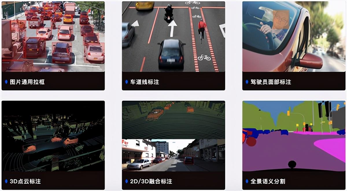 """无人驾驶只是开始,智能汽车离不开AI数据的""""帮忙"""""""