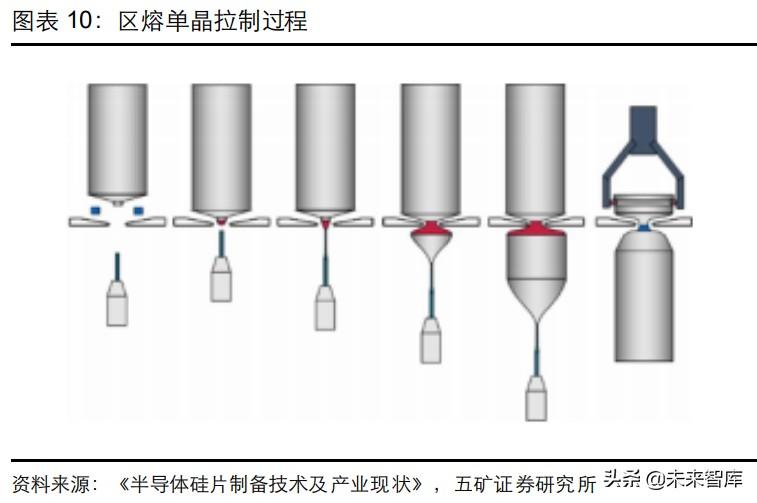 半導體設備行業深度報告:新一輪景氣周期,大國重器替代正當時