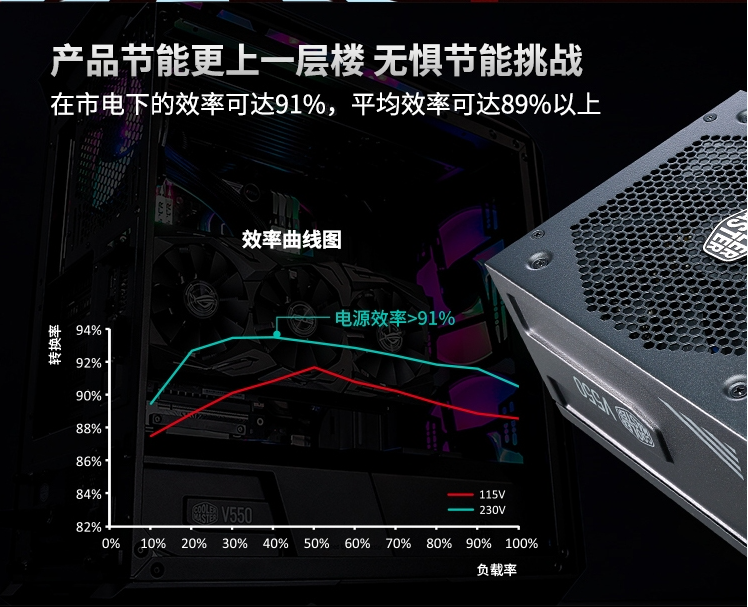 618将至,资深DIY玩家跟你聊3000-10000的电脑怎么配