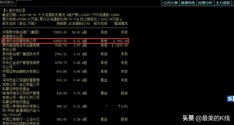 沃伦。香港证券结算有限公司