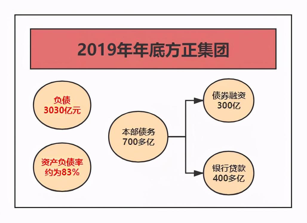 中国最牛校企倒了,负债3000亿,高管当街扭打,内斗堪比电视剧