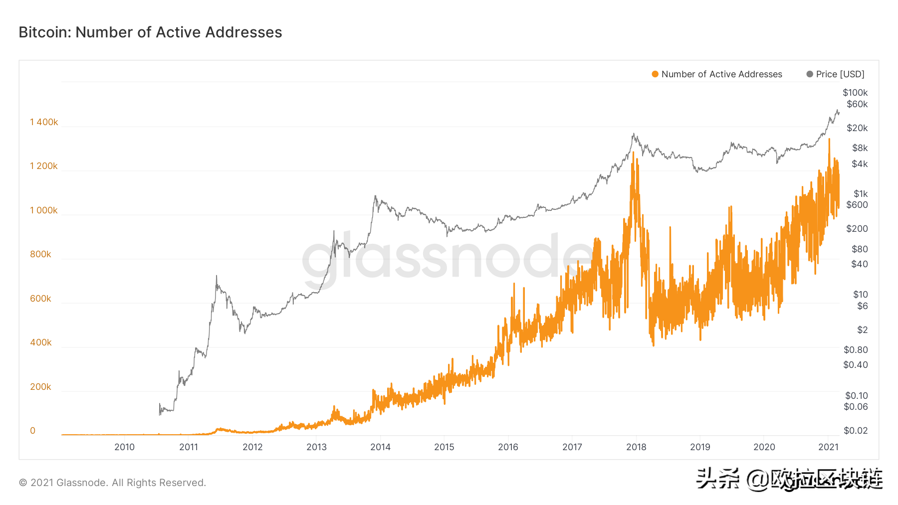BlackOcean:数字资产交易市场的流动性基石