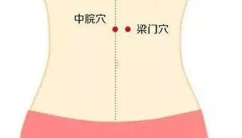 身体小毛病,按压8穴1经,帮助你预防小病变大病 小毛病 第15张