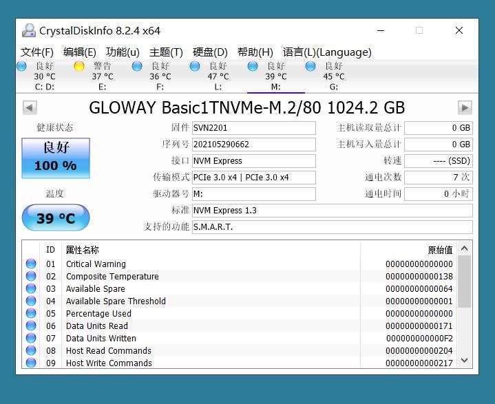 性價比硬盤可靠嗎?實測國產大賣款BASIC NVMe SSD硬盤