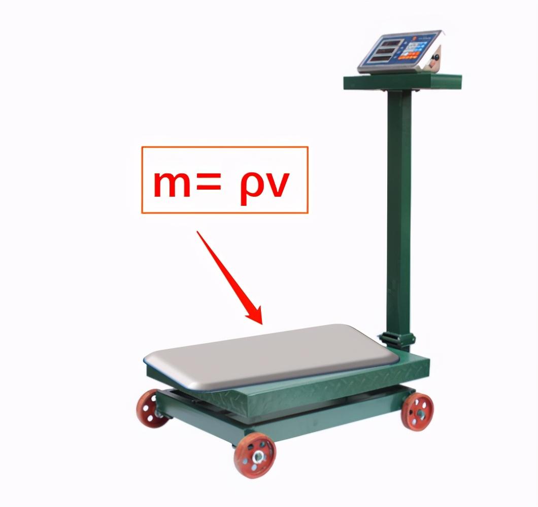 钢板重量计算公式,用尺子就可以计算出来