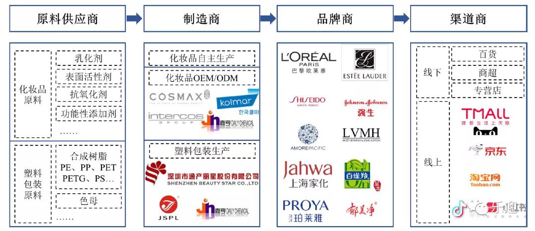 国内知名日化产品生产企业嘉亨家化