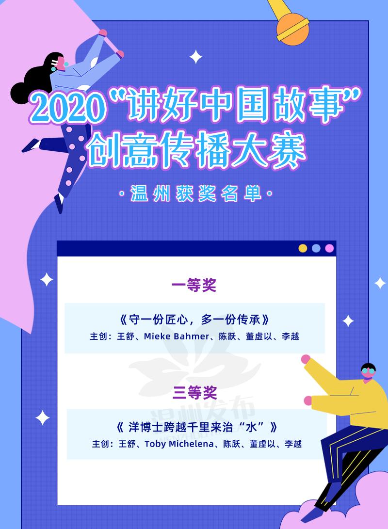 """温肯作品斩获全国""""讲好中国故事""""创意传播大赛一、三等奖"""