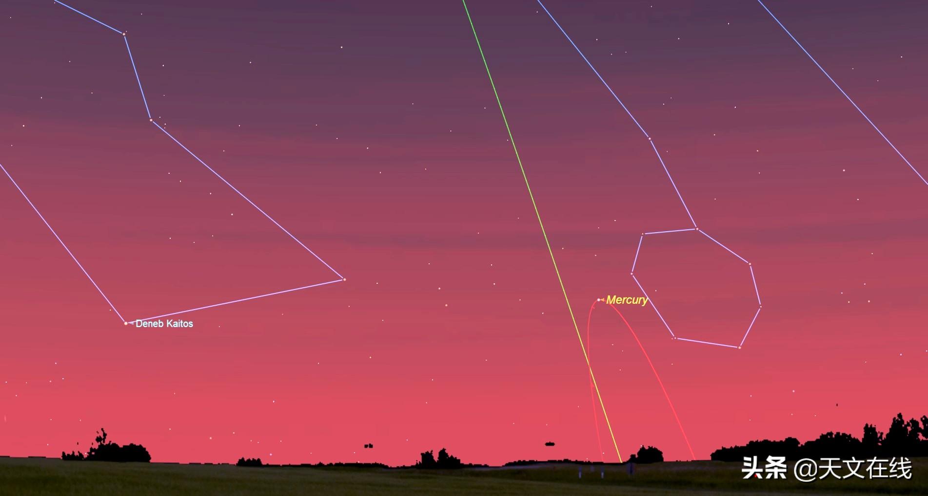 """如何在二月的夜空中找到""""难以观察的行星""""——水星"""