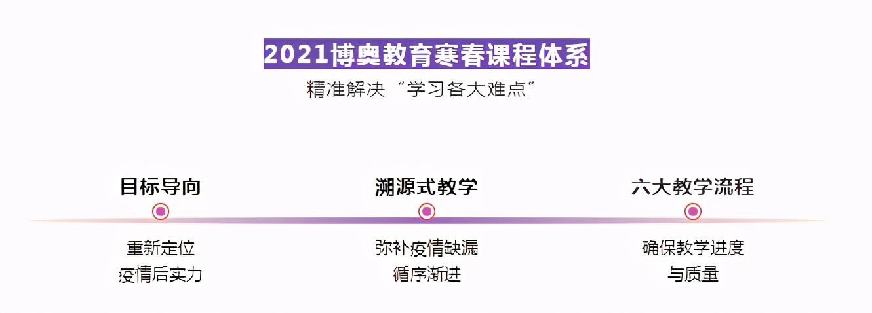 2021银河官方网站平台寒春课程全面升级!点击解锁你的专属学习方案