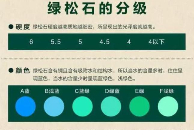 绿松石的功效与作用,佩戴绿松石的好处有哪些?-藏斋珠宝百科