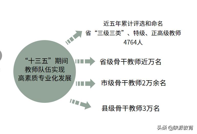"""""""十四五""""风向标 陕西省教育厅厅长刘建林:审时度势 担当作为 实现陕西基础教育改革创新高质量发展"""
