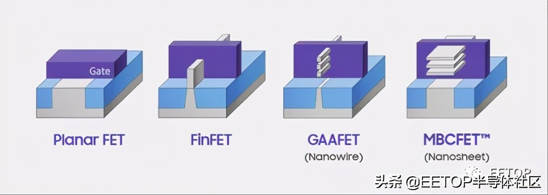 3nm更進一步!三星展示3nm GAE MBCFET制造細節