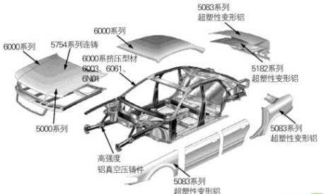 铝合金常用焊接方法值得一看