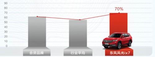 国产品牌已崛起,有情怀不如有实力?这款车实力比肩汉兰达