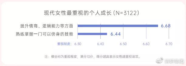 调研工厂联合壹心理发布《2021中国女性婚恋观白皮书》