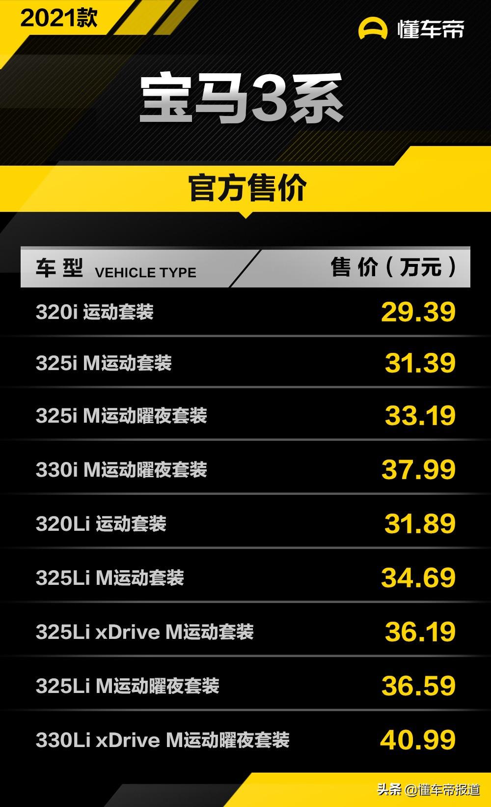 新车 | 2021款宝马3系正式上市 售29.39万元起