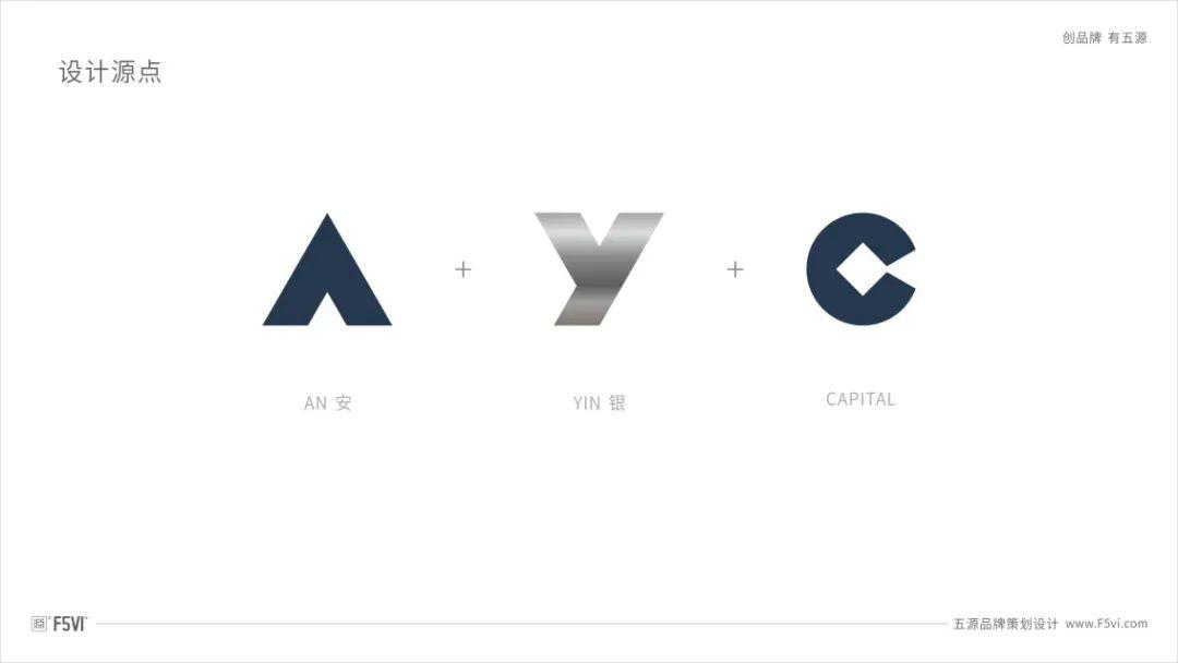 金融资产管理公司VI设计案例分享