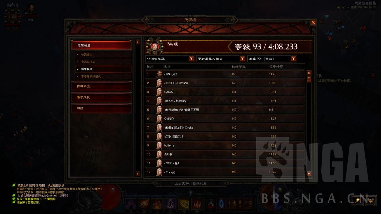 暗黑破坏神3:增加萃取后,测试服榜单BD概览